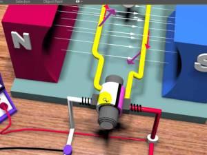 كيف يمكن زيادة قوة المجال المغناطيسي لمغناطيس كهربائي