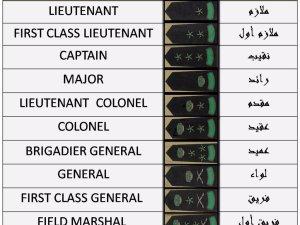 الرتب العسكرية في السعودية ومدة كل رتبة