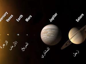 اقرب الكواكب للشمس