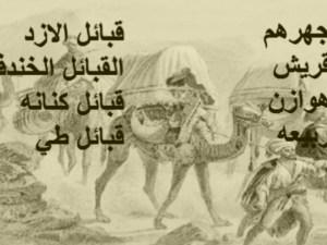 العرب البائدة ينتسبون الى قحطان وعدنان