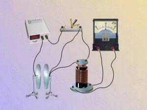 القوة الدافعة الكهربائية الحثية المتولدة في سلك يسري فيه تيار متغير