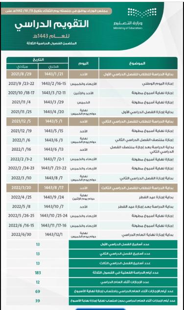 التقويم الدراسي 1443 بعد التعديل وجدول الخطة الدراسية للفصل الجديد