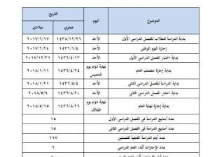 مواعيد امتحانات نهاية العام 2018 في السعودية