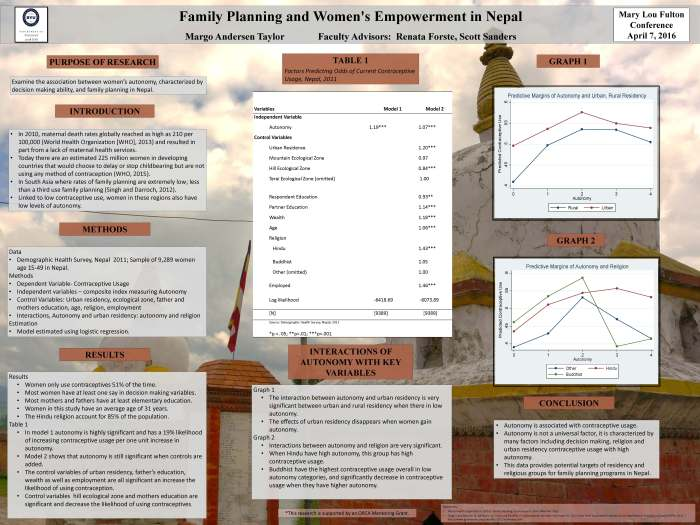 Family Planning and Women's Empowerment in Nepal Margo Anderson Taylor