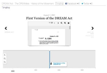 Image courtesy Helga Salinas, DREAM Act Timeline.