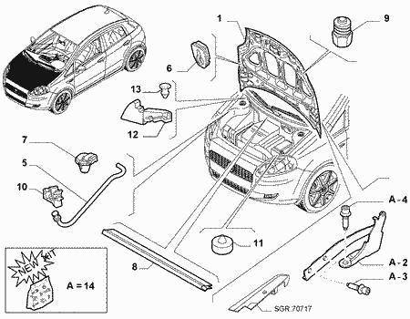 Manuale Fiat Grande Punto Evo
