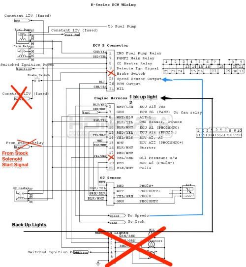 small resolution of swap wiring diagram wallpaper ls swap alternator wiring diagram swap wiring diagram