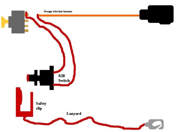 lanyard kill switch wiring diagram  pietrodavicoit load