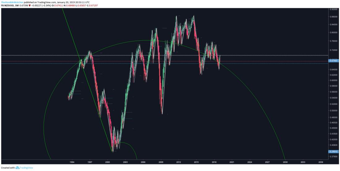 NZ USD.png
