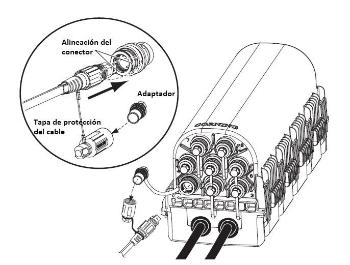 Análisis de los equipos utilizados en una instalación FTTH