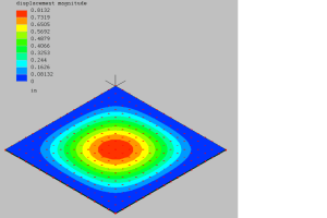 FEA panel Plot by FiberDesign
