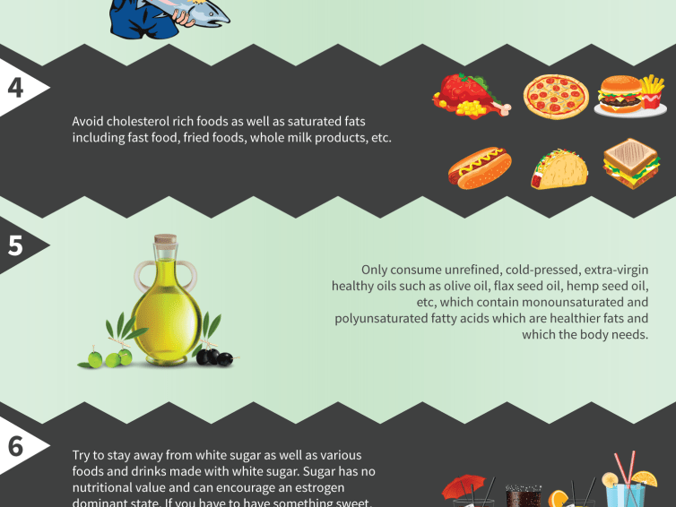 How To Get Rid Of Fibroids Using Food Infographic