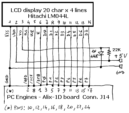 Lcd controller; connect 20×4 character LCD to parallel
