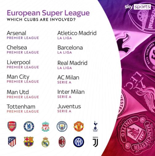 Superliga Europea