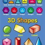 Las formas geométricas en inglés