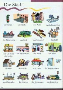 Vocabulario de la ciudad en alemán para niños