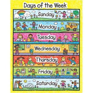 Fichas de los días de la semana en inglés