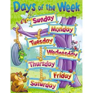 los días de la semana en inglés para preescolar