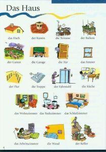 fichas de vocabulario de la casa en alemán