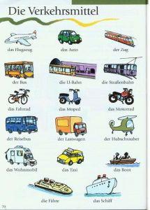 Vocabulario de los transportes en alemán
