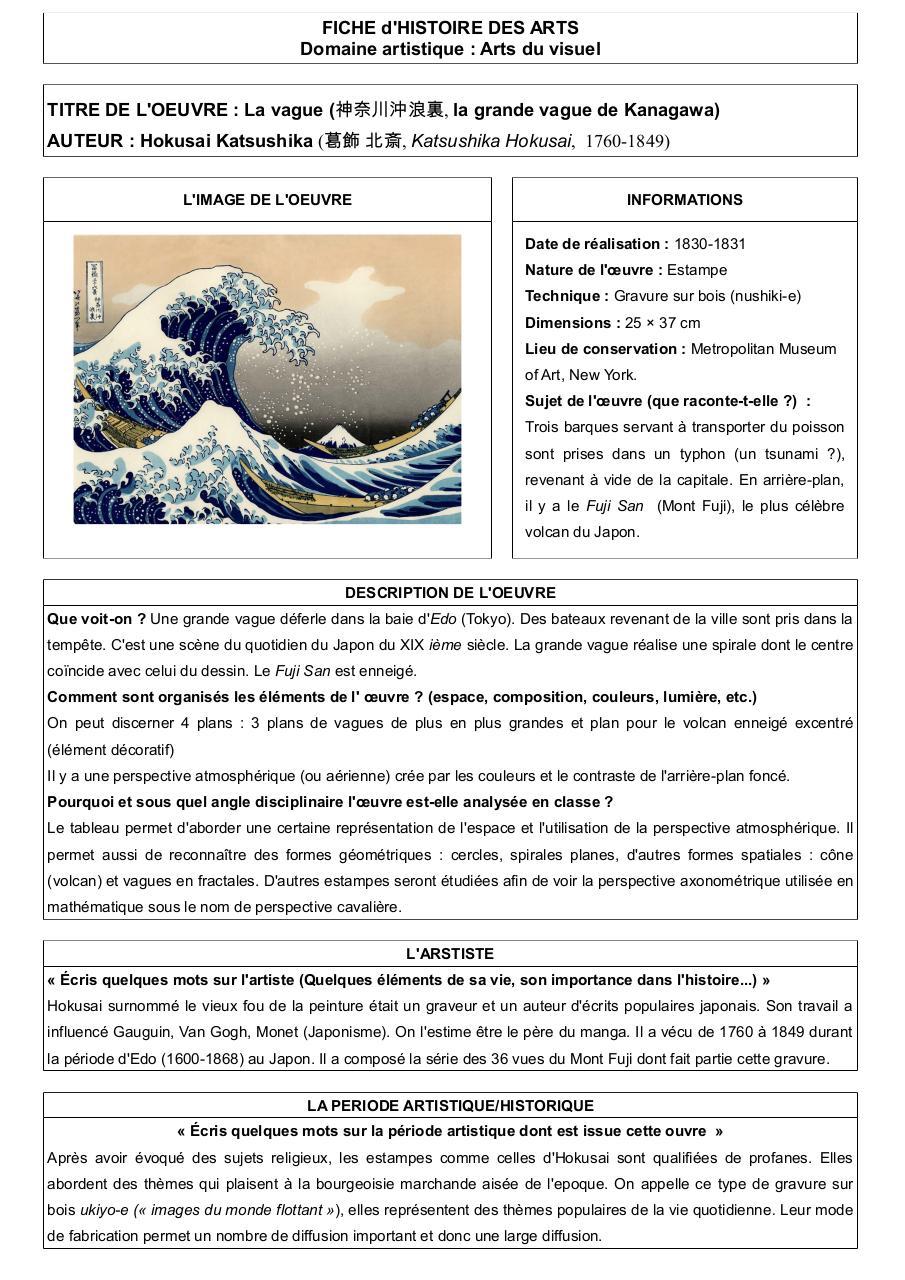 La Grande Vague De Kanagawa Histoire Des Arts : grande, vague, kanagawa, histoire, Fiche, Maths, Hokusaï, Fichier