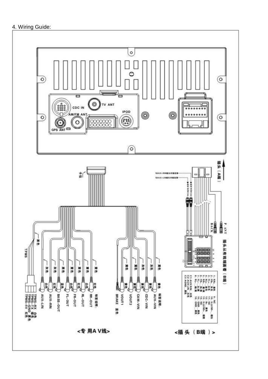 SK 7308 Peugeot308 Operation Manual par Administrator
