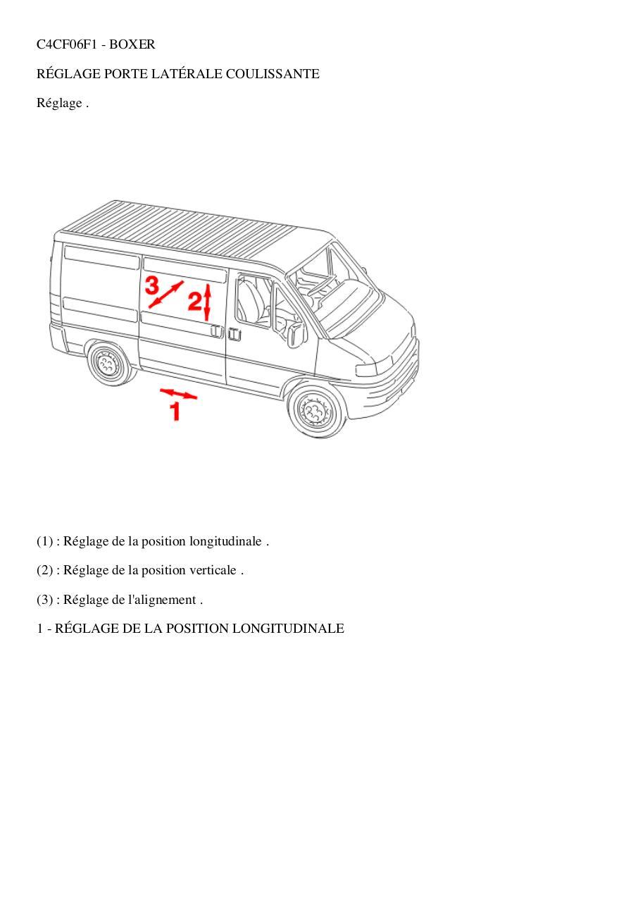 Aperçu du fichier manual peugeot BOXER INFO fr reglage