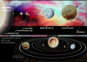 Tipperary Solar System