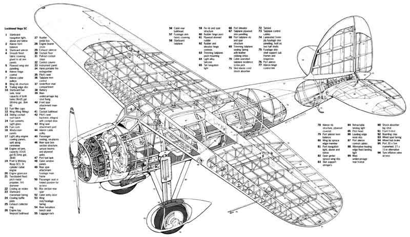 Model Airplane Engine Diagram Model Airplane Wiring
