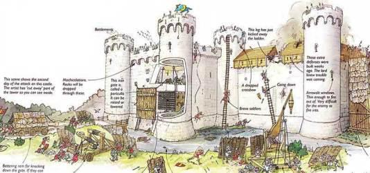 fantasy castle Buildings