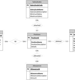case study 1 detailed e r diagram [ 1200 x 983 Pixel ]