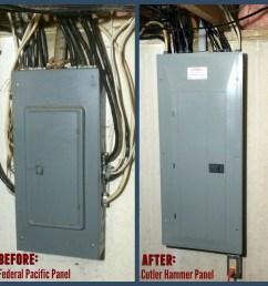 electrical panel upgrade [ 2000 x 2000 Pixel ]