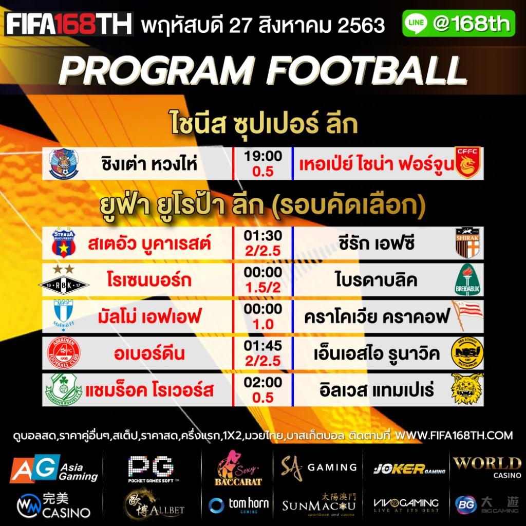 ราคาบอล FIFA55 คืนนี้ เว็บแทงบอล ยูโรป้าลีก รอบคัดเลือก