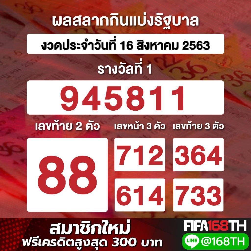 ผลหวยไทย 16 สิงหาคม 2563