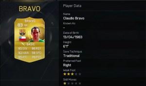 Claudio Bravo - FC Barcelona