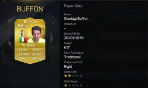 FIFA 15 Gianluigi Buffon - Juventus