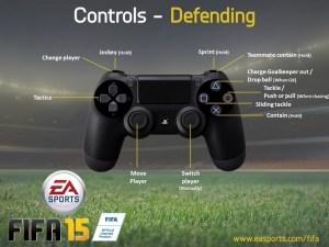 fifa15-play-station-kontroller-defans