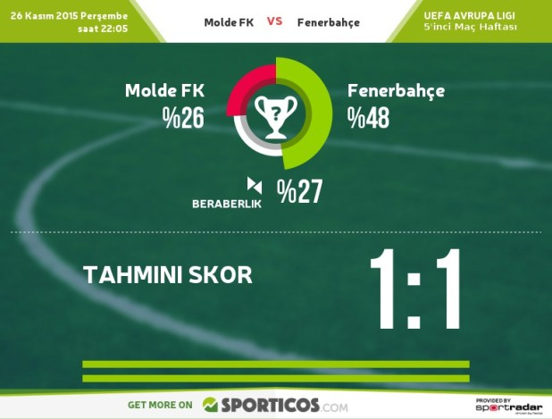Sporticos_com_molde_fk_vs_fenerbahce