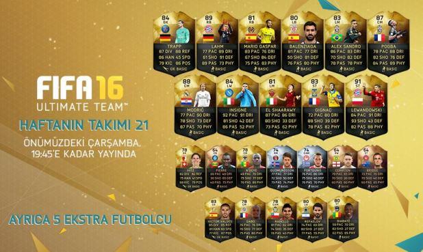 FIFA16-Haftanin-Takimi-21