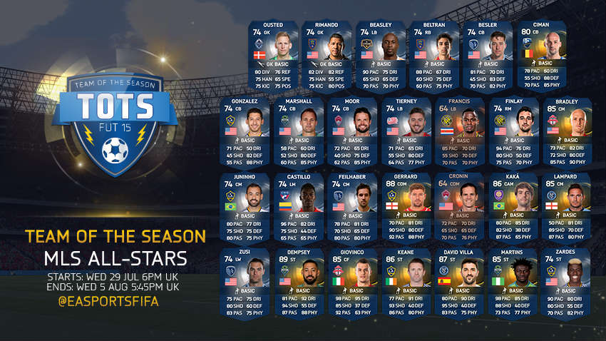 FUT 15 MLS All-Stars TOTS