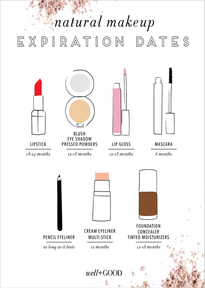 Make up Expiration