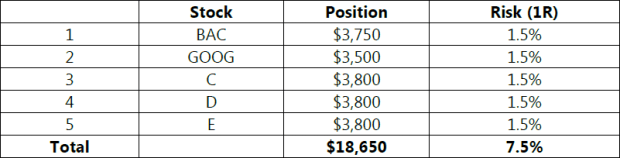 position-table