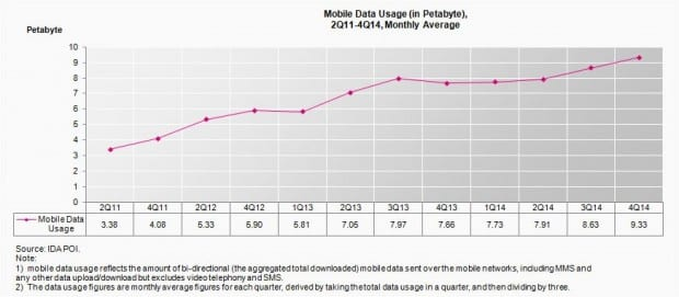 mobile-data-usage
