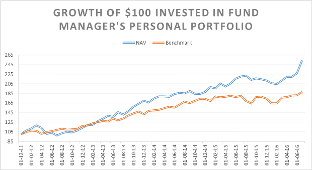 portfolio-performance