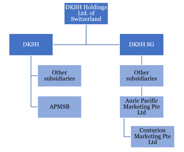 6 things I learned from the 2019 DKSH Holdings EGM