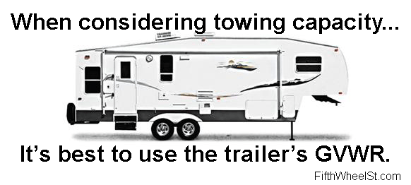 RV Safety Posters