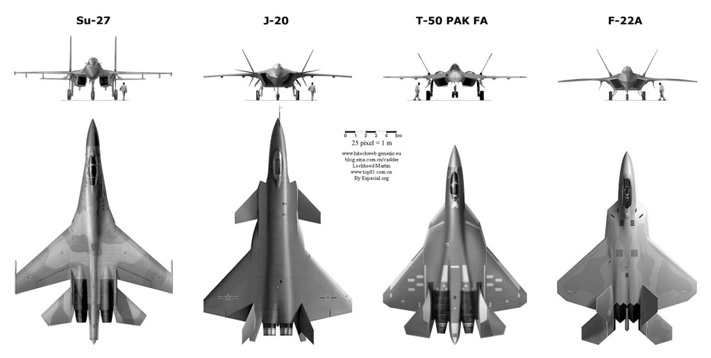 Another interesting fighter size comparison chart.