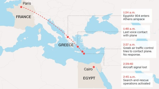 gfx-egyptair-map-timeline