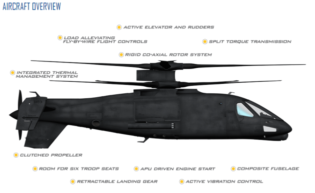 s-97-raider-helicopter-specs