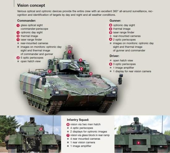 German Puma IFV SPz Schützenpanzer – Image 3
